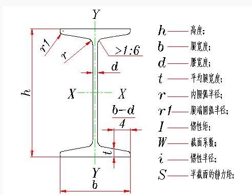 电路 电路图 电子 原理图 492_382